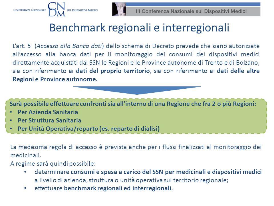 Benchmark regionali e interregionali