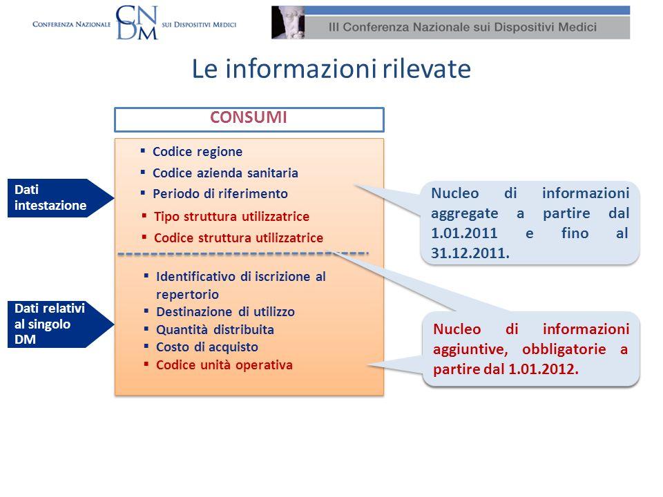 Le informazioni rilevate
