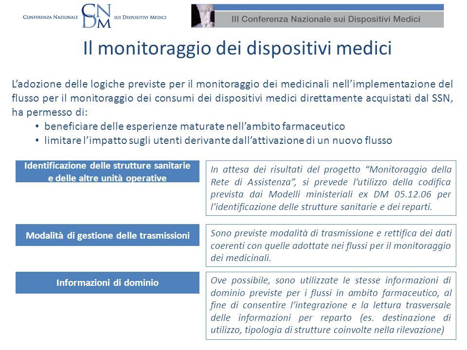 Il monitoraggio dei dispositivi medici