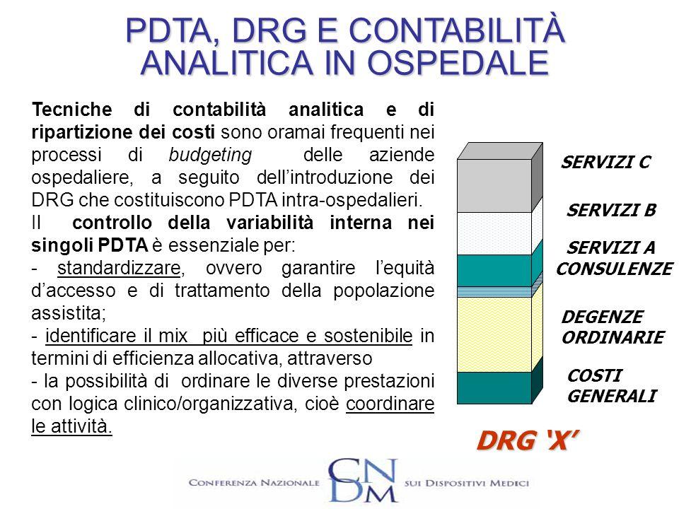 PDTA, DRG E CONTABILITÀ ANALITICA IN OSPEDALE