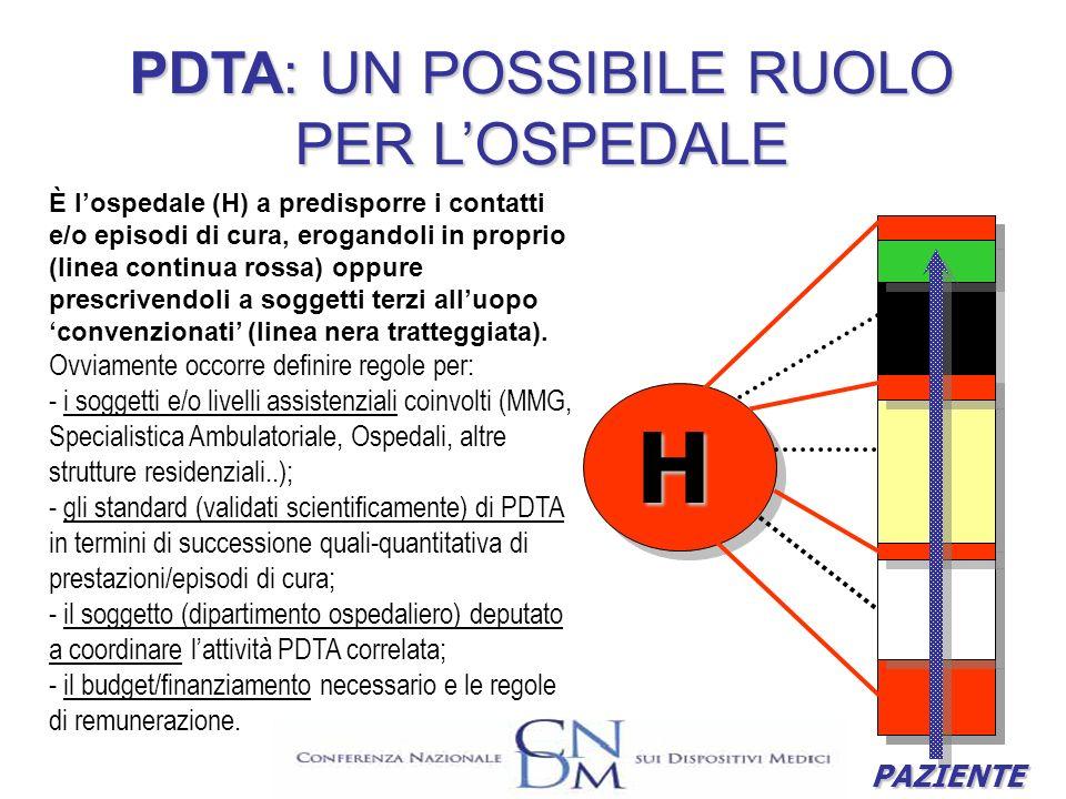 PDTA: UN POSSIBILE RUOLO PER L'OSPEDALE