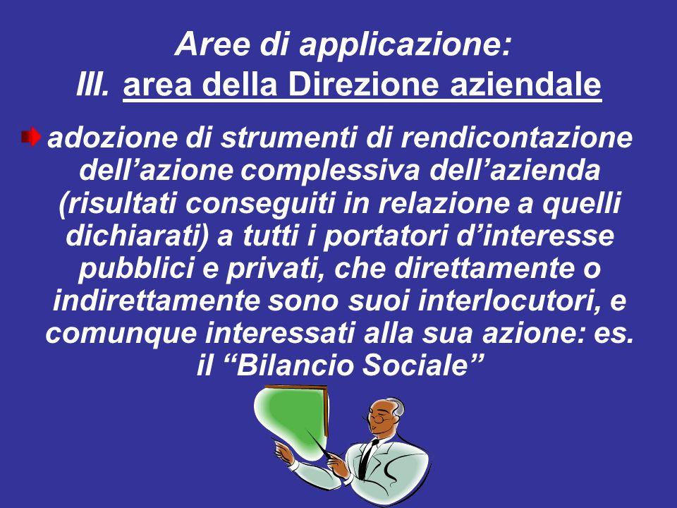 Aree di applicazione: III. area della Direzione aziendale