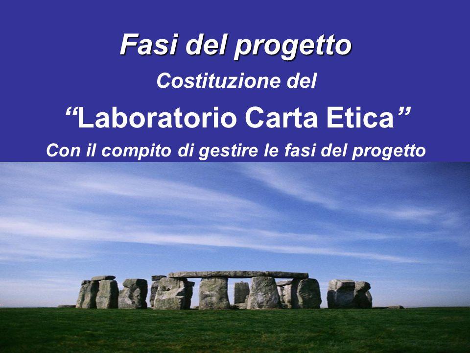 Fasi del progetto Laboratorio Carta Etica