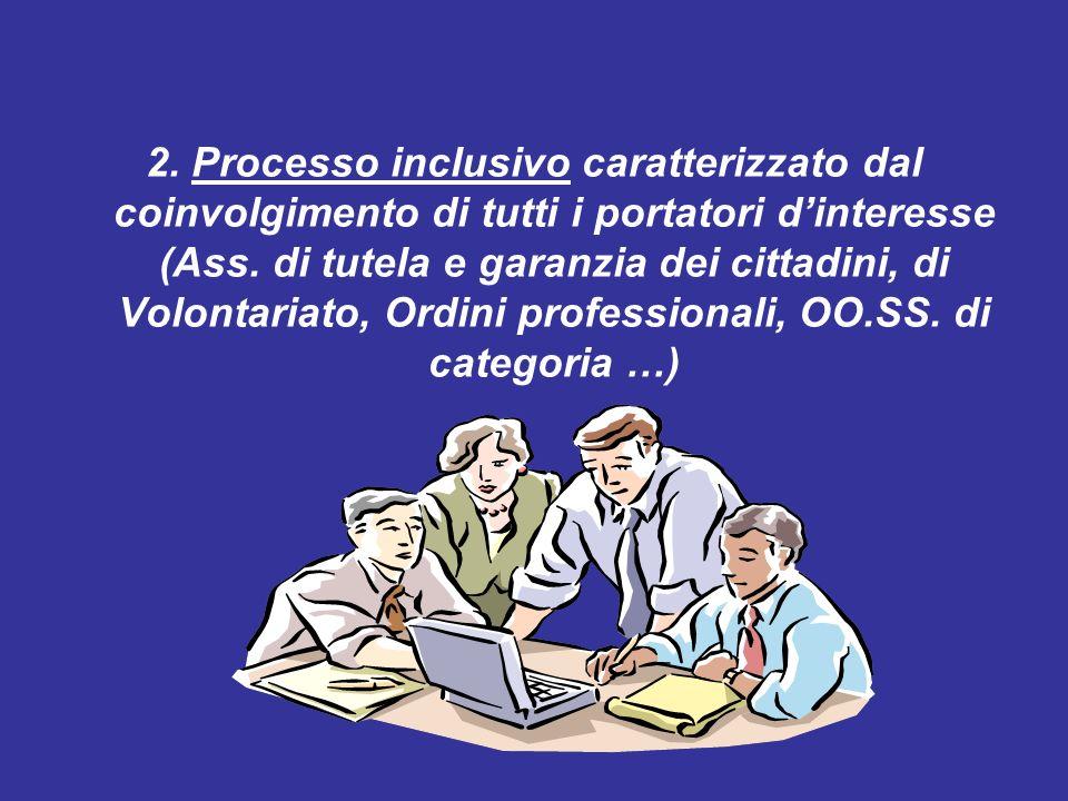 2. Processo inclusivo caratterizzato dal coinvolgimento di tutti i portatori d'interesse (Ass.