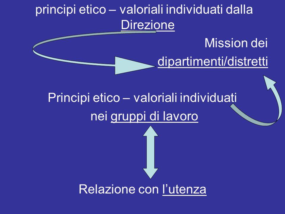 principi etico – valoriali individuati dalla Direzione Mission dei