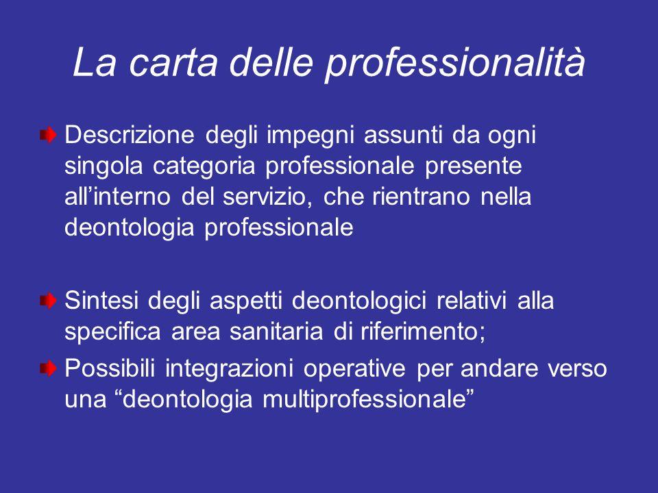 La carta delle professionalità