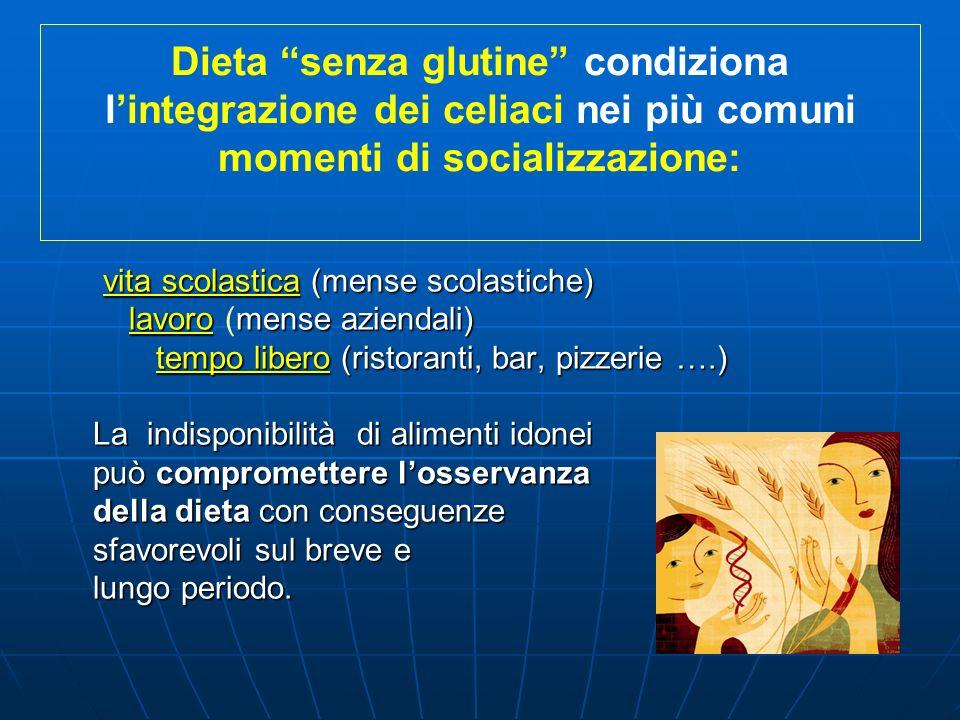 Dieta senza glutine condiziona l'integrazione dei celiaci nei più comuni momenti di socializzazione: