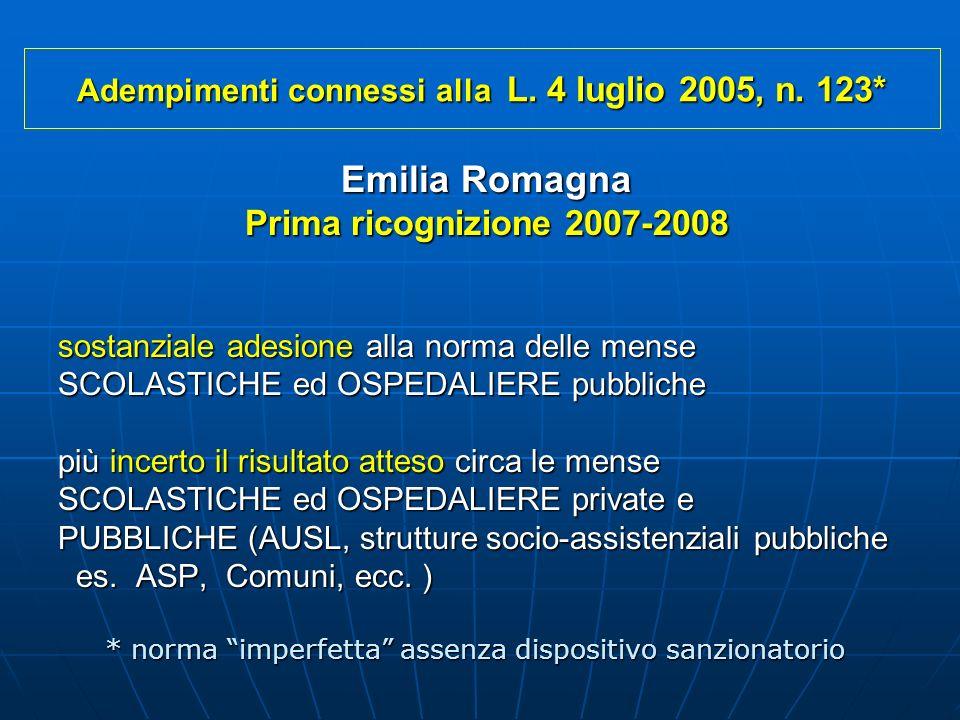 Adempimenti connessi alla L. 4 luglio 2005, n. 123*