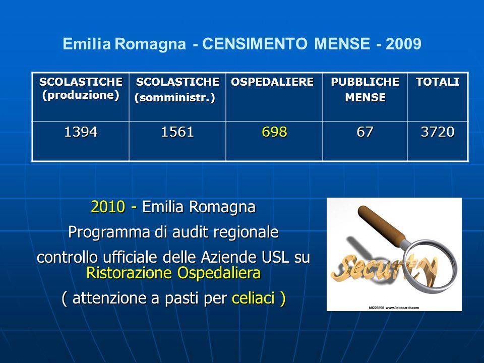 Emilia Romagna - CENSIMENTO MENSE - 2009