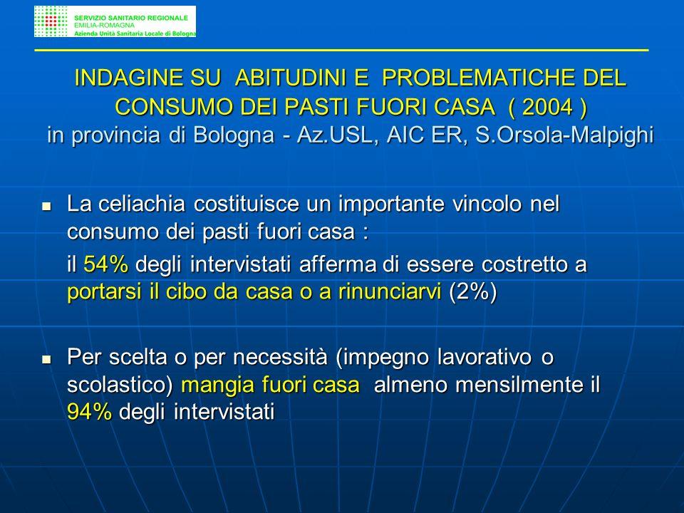 INDAGINE SU ABITUDINI E PROBLEMATICHE DEL CONSUMO DEI PASTI FUORI CASA ( 2004 ) in provincia di Bologna - Az.USL, AIC ER, S.Orsola-Malpighi