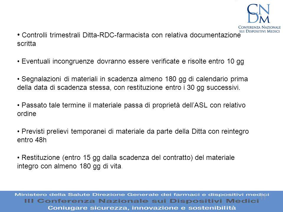 Controlli trimestrali Ditta-RDC-farmacista con relativa documentazione scritta