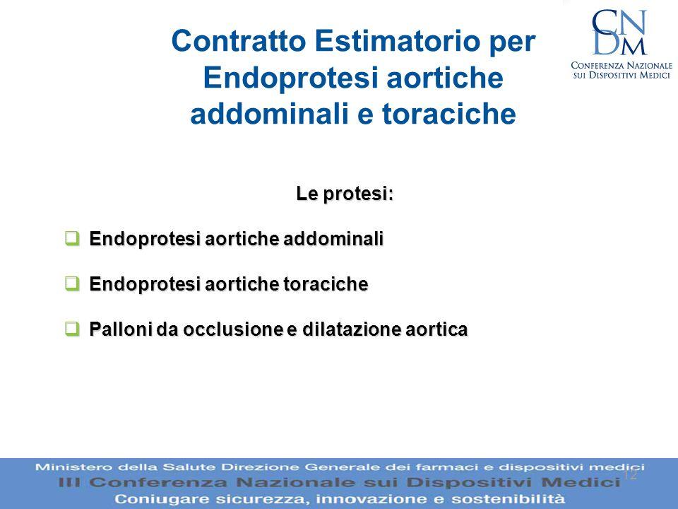 Contratto Estimatorio per Endoprotesi aortiche addominali e toraciche