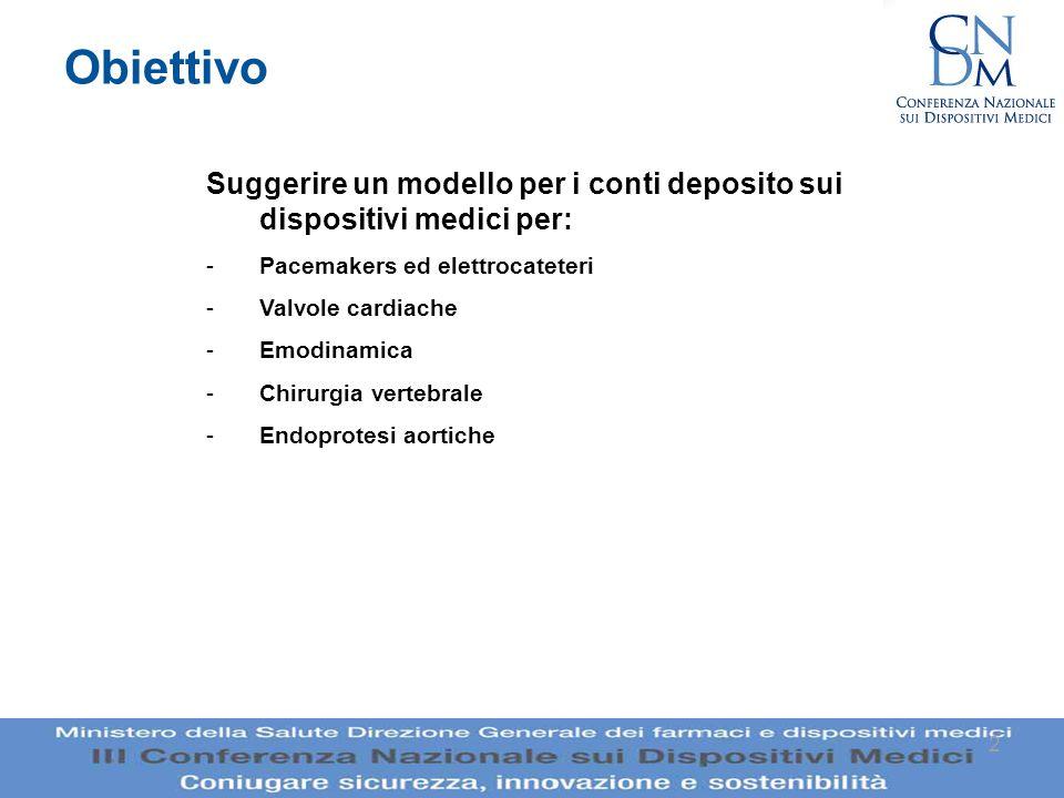 Obiettivo Suggerire un modello per i conti deposito sui dispositivi medici per: Pacemakers ed elettrocateteri.