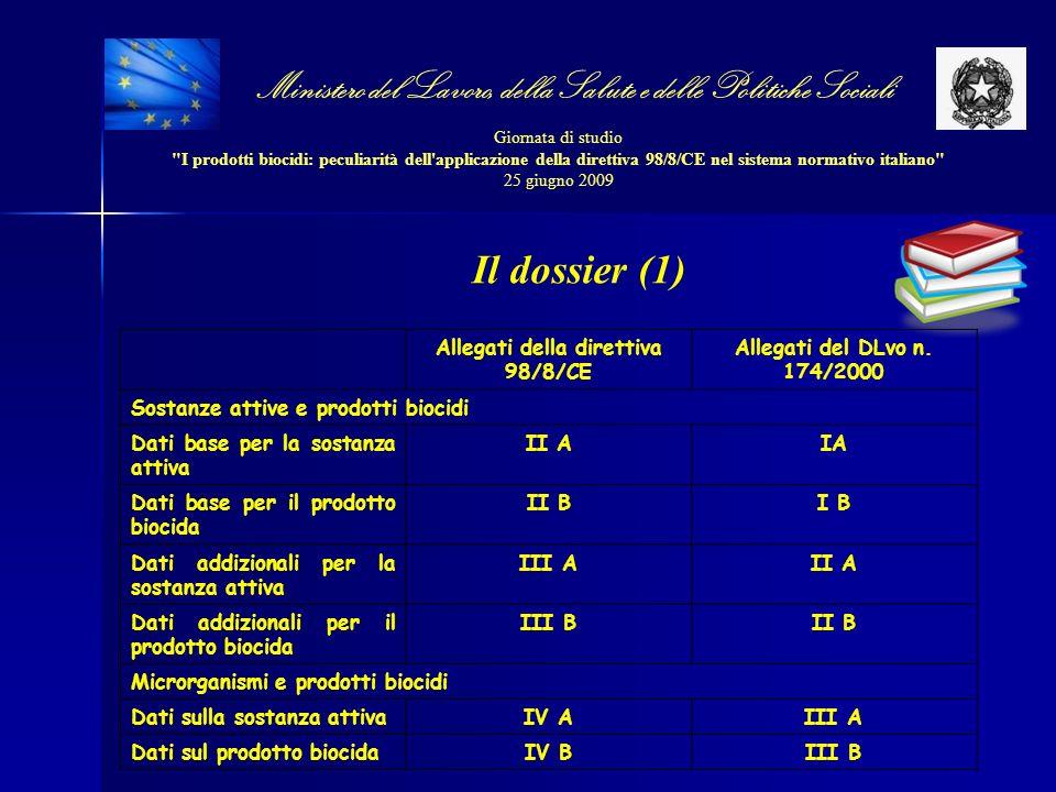 Allegati della direttiva 98/8/CE