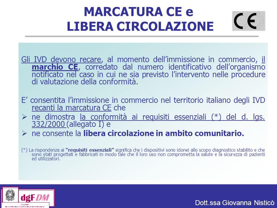 MARCATURA CE e LIBERA CIRCOLAZIONE