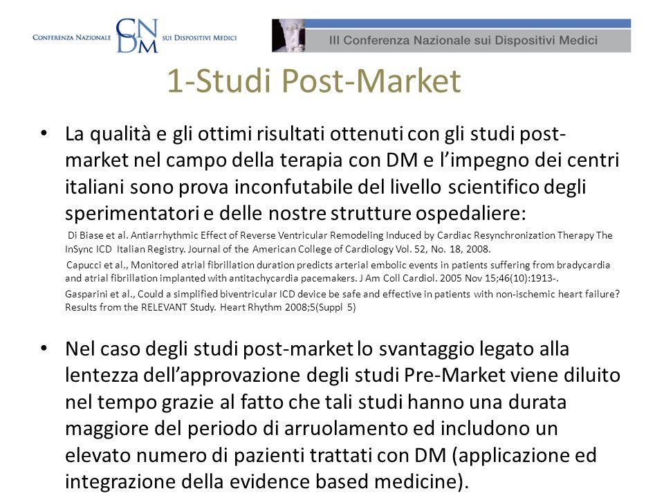 1-Studi Post-Market