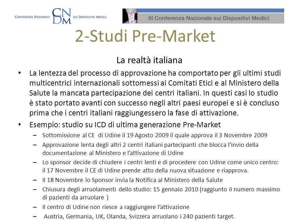 2-Studi Pre-Market La realtà italiana