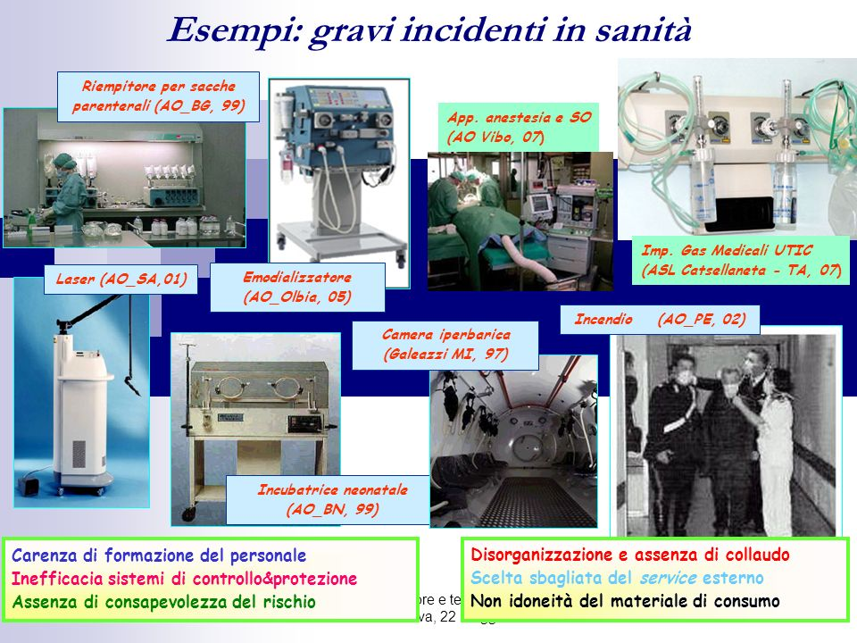 Esempi: gravi incidenti in sanità