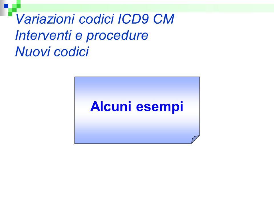 Variazioni codici ICD9 CM Interventi e procedure Nuovi codici