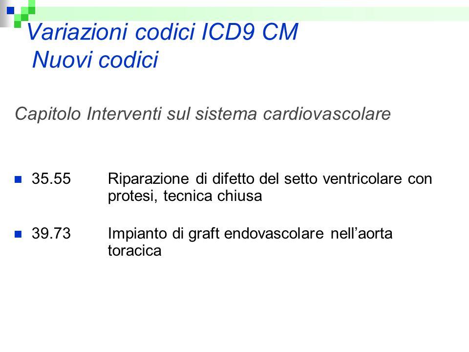 Variazioni codici ICD9 CM Nuovi codici