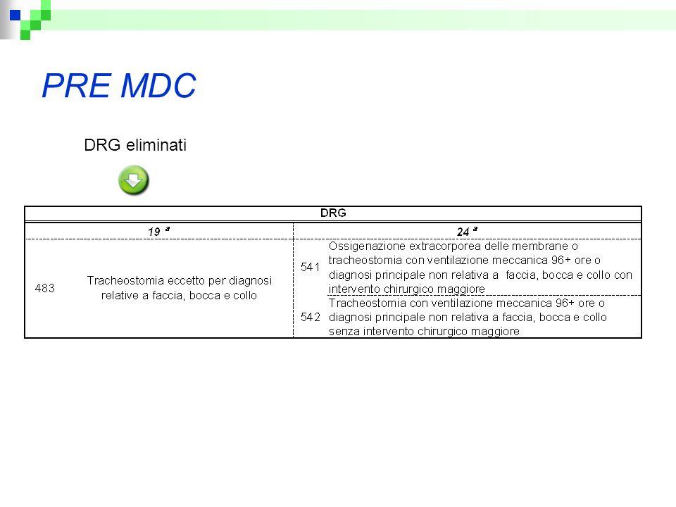 PRE MDC DRG eliminati