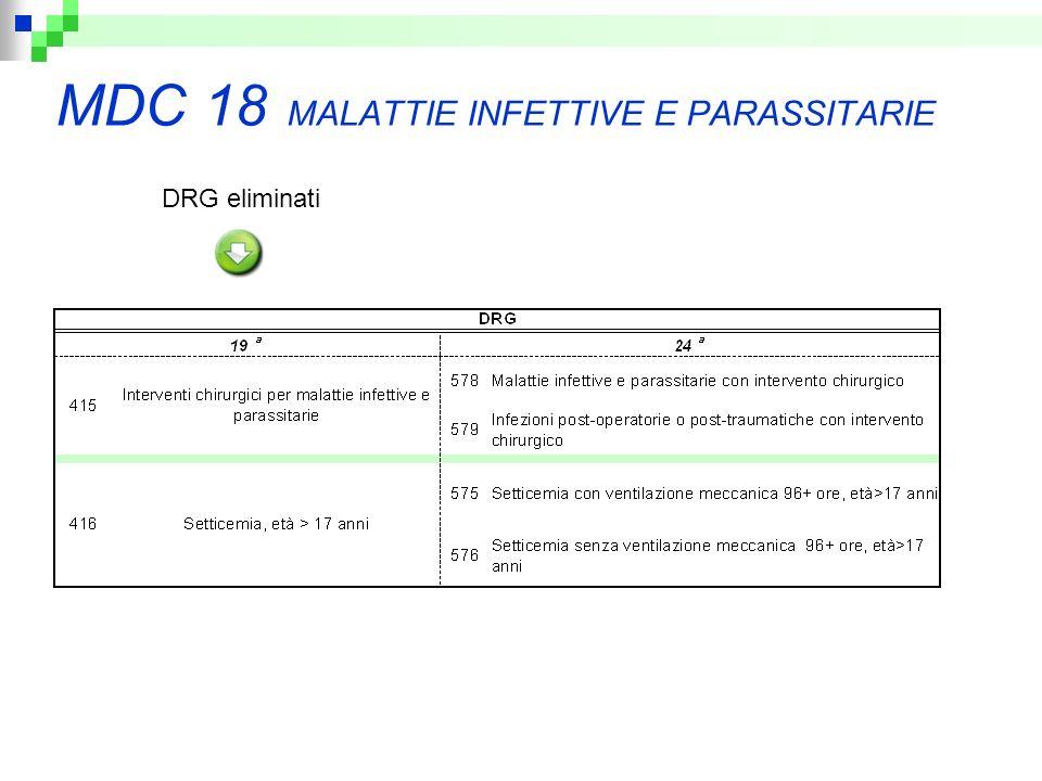 MDC 18 MALATTIE INFETTIVE E PARASSITARIE