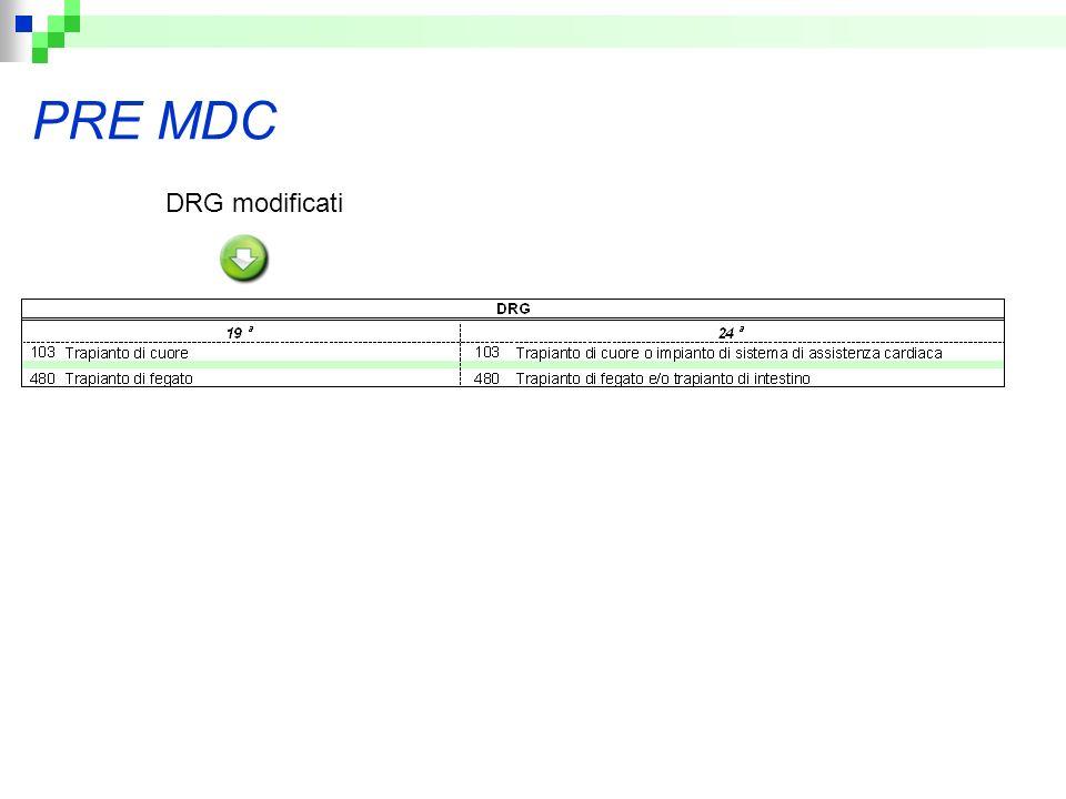 PRE MDC DRG modificati