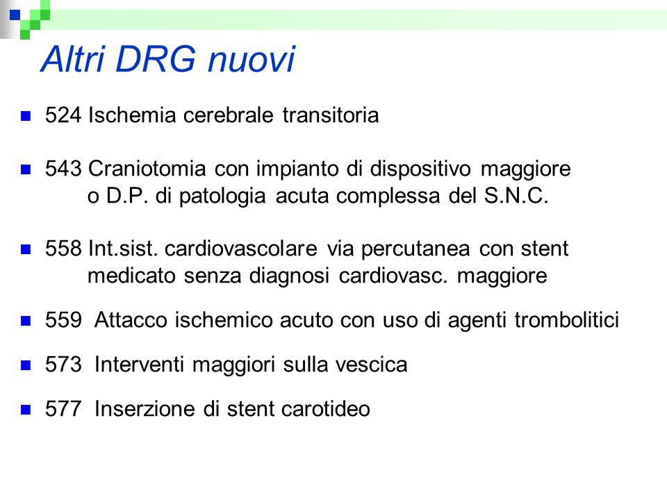 Altri DRG nuovi 524 Ischemia cerebrale transitoria