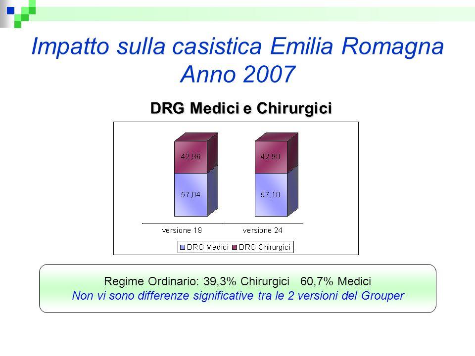 Impatto sulla casistica Emilia Romagna Anno 2007