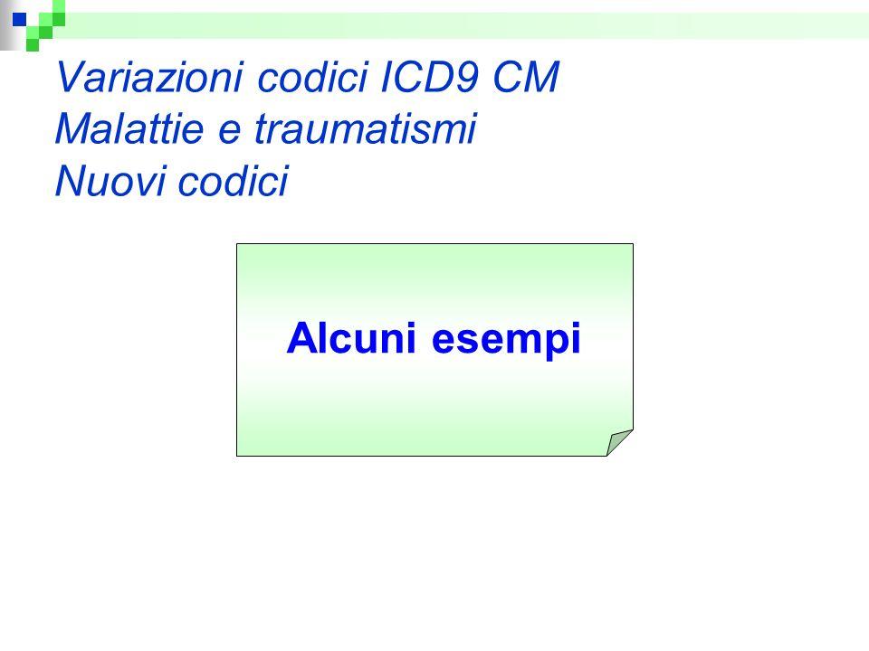 Variazioni codici ICD9 CM Malattie e traumatismi Nuovi codici