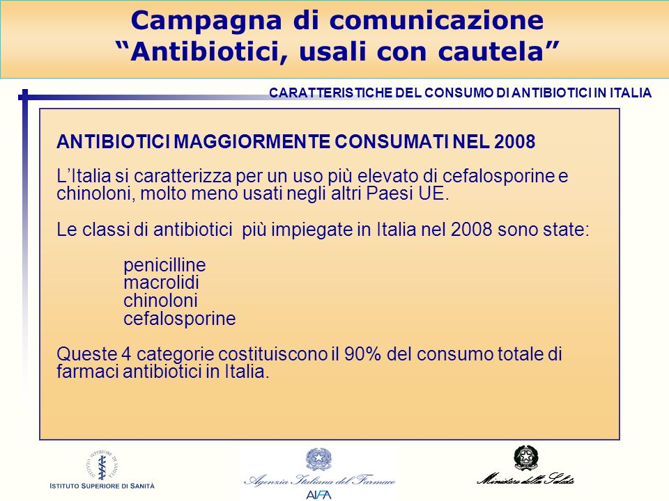Campagna di comunicazione Antibiotici, usali con cautela