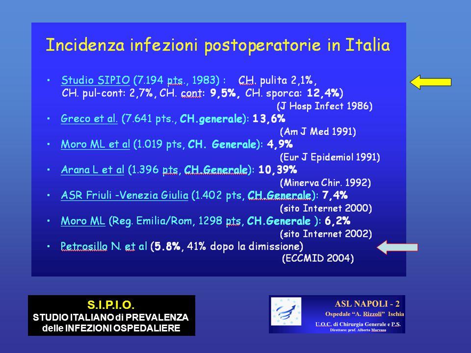 STUDIO ITALIANO di PREVALENZA delle INFEZIONI OSPEDALIERE