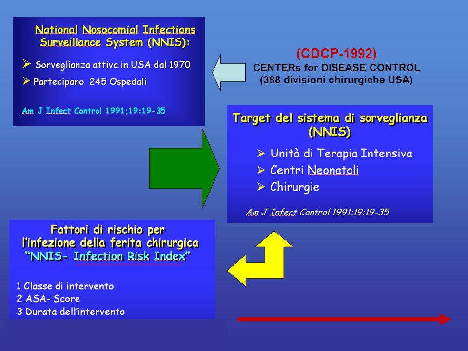 CENTERs for DISEASE CONTROL (388 divisioni chirurgiche USA)