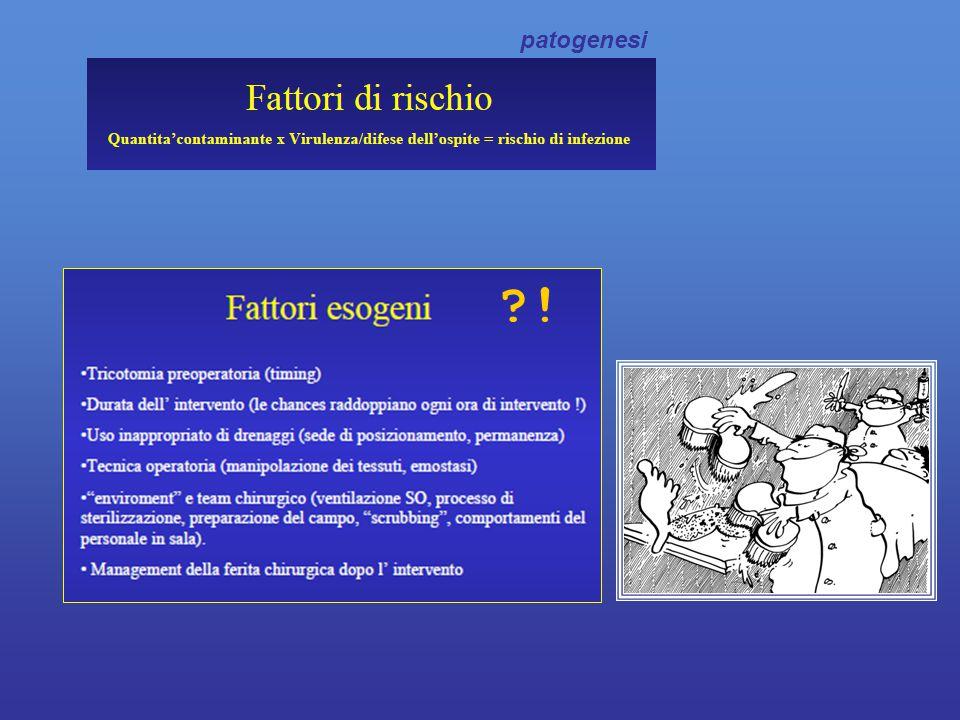 patogenesi !