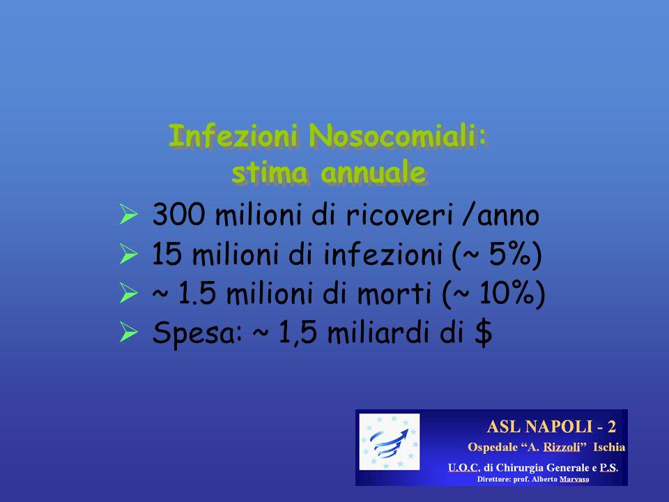 Infezioni Nosocomiali: stima annuale