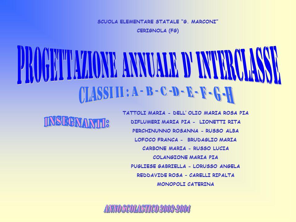 PROgettazione ANNUALE D INTERCLASSE