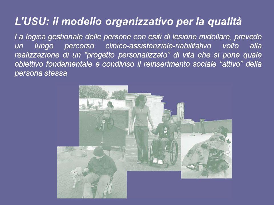 L'USU: il modello organizzativo per la qualità