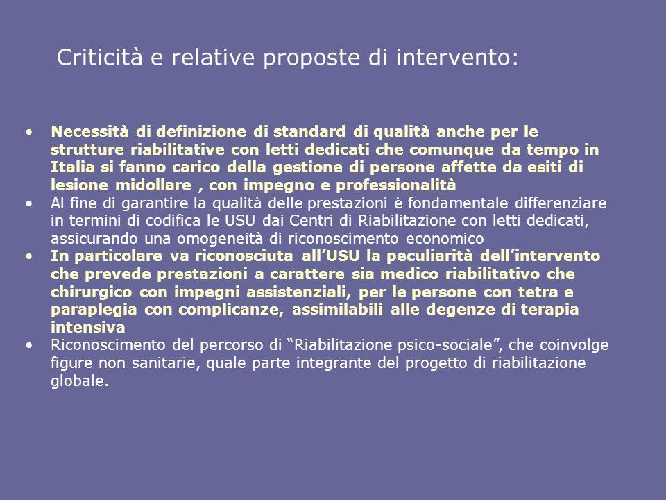 Criticità e relative proposte di intervento: