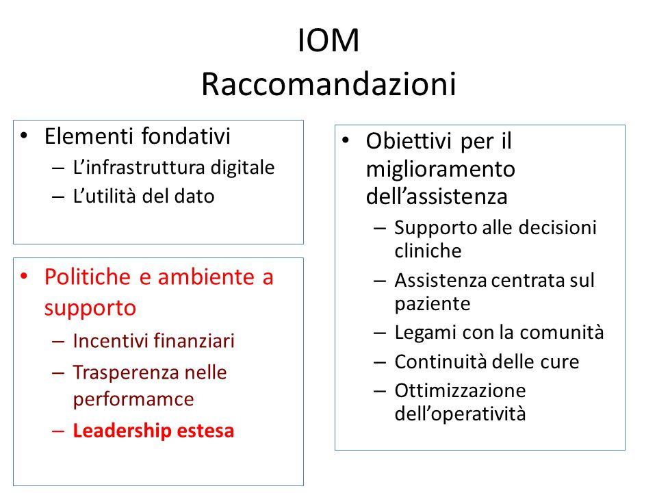 IOM Raccomandazioni Elementi fondativi