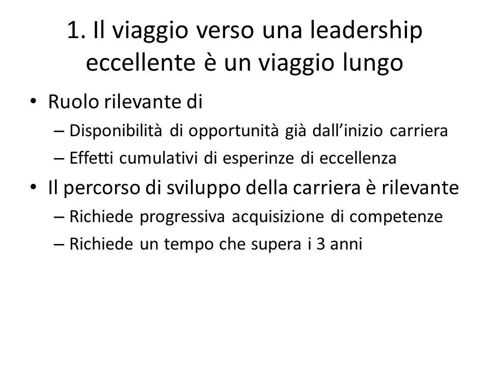 1. Il viaggio verso una leadership eccellente è un viaggio lungo