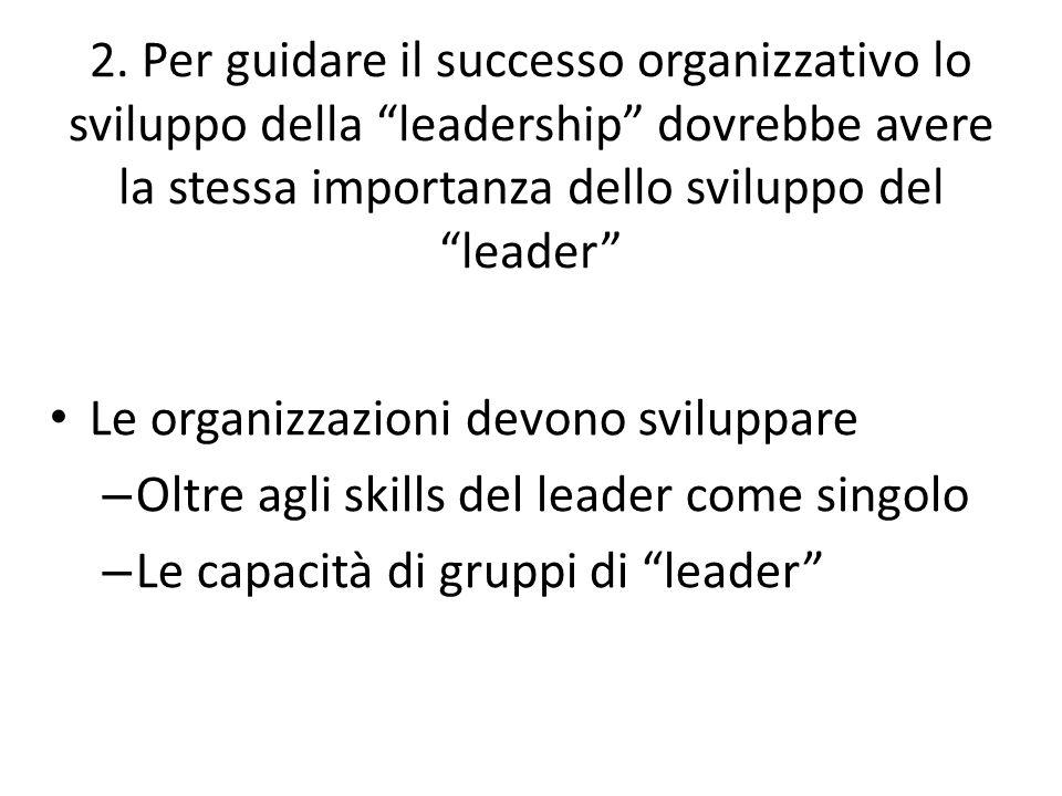 2. Per guidare il successo organizzativo lo sviluppo della leadership dovrebbe avere la stessa importanza dello sviluppo del leader