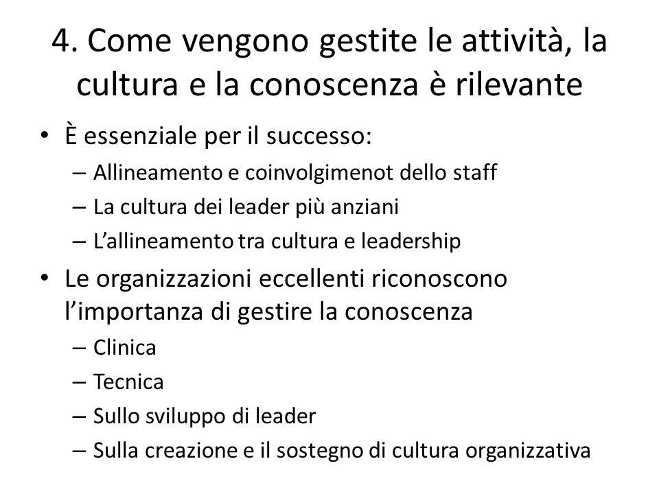 4. Come vengono gestite le attività, la cultura e la conoscenza è rilevante