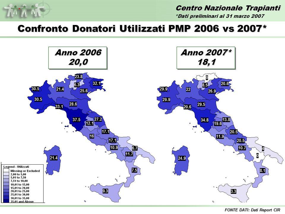 Confronto Donatori Utilizzati PMP 2006 vs 2007*