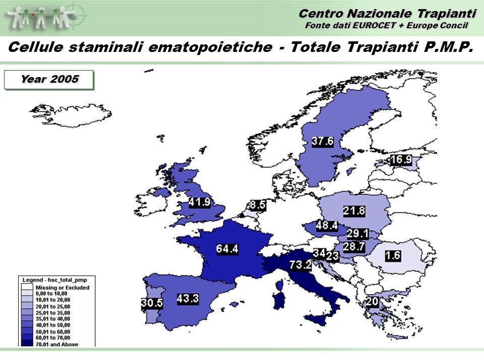 Cellule staminali ematopoietiche - Totale Trapianti P.M.P.