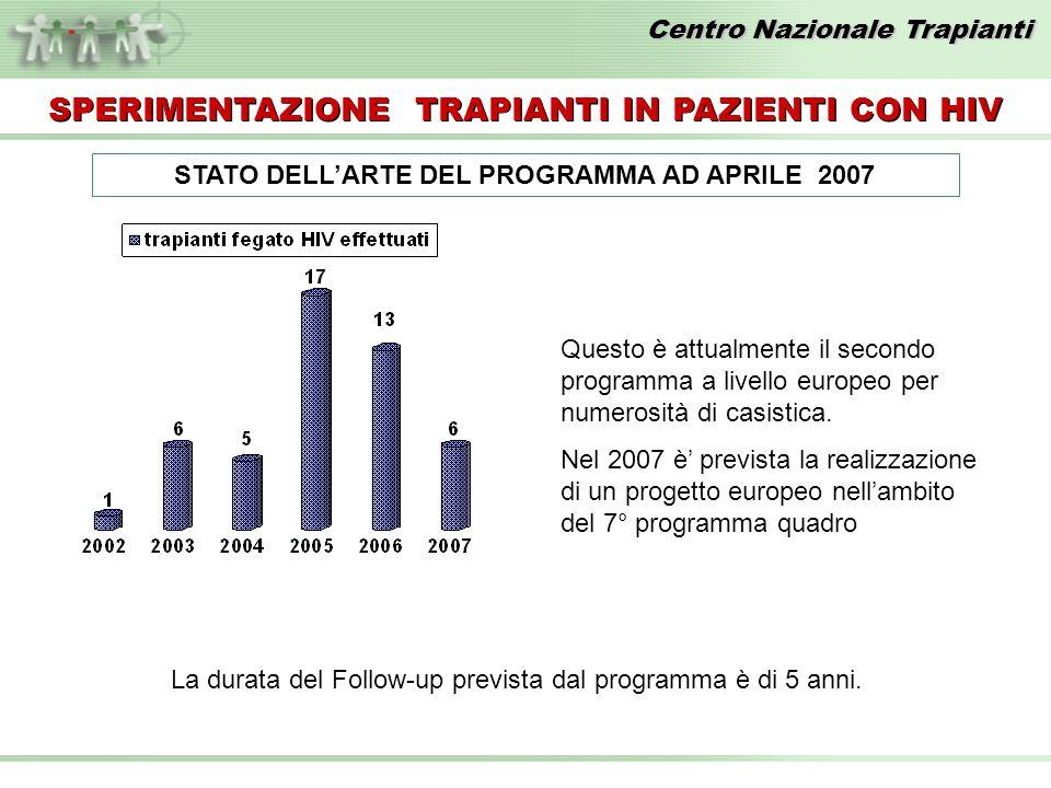 STATO DELL'ARTE DEL PROGRAMMA AD APRILE 2007