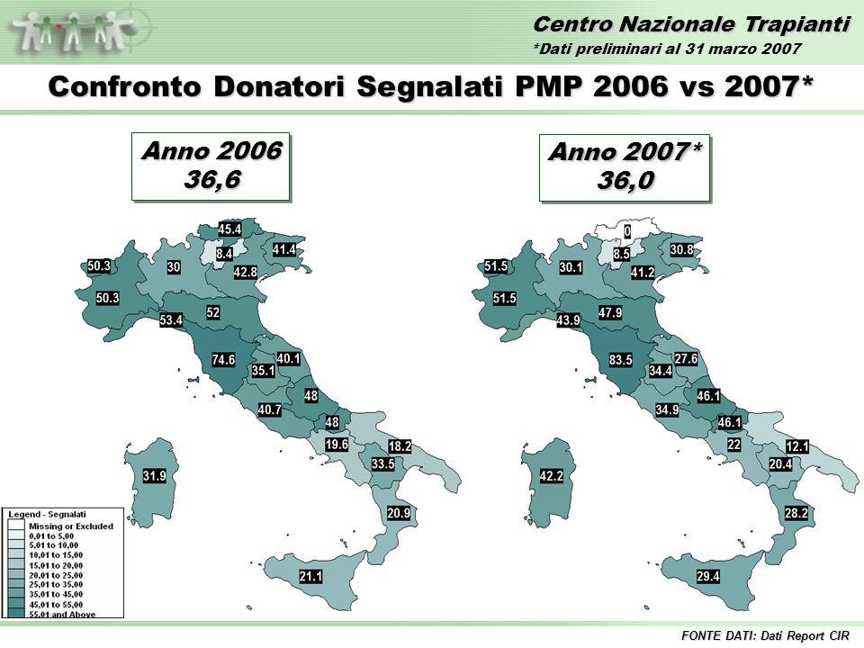 Confronto Donatori Segnalati PMP 2006 vs 2007*