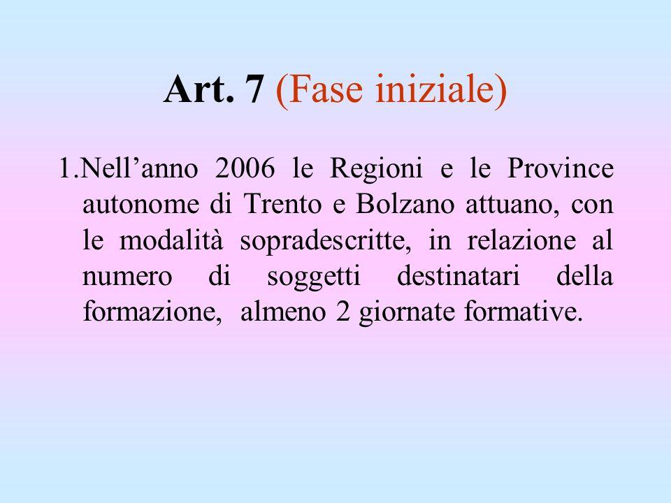 Art. 7 (Fase iniziale)