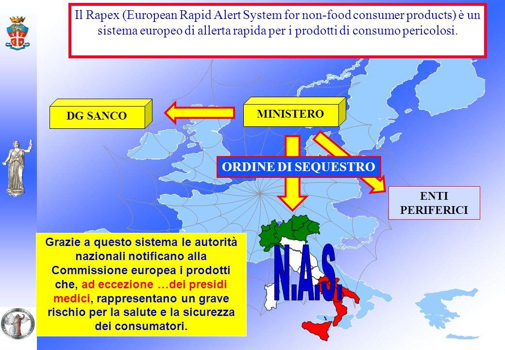Il Rapex (European Rapid Alert System for non-food consumer products) è un sistema europeo di allerta rapida per i prodotti di consumo pericolosi.