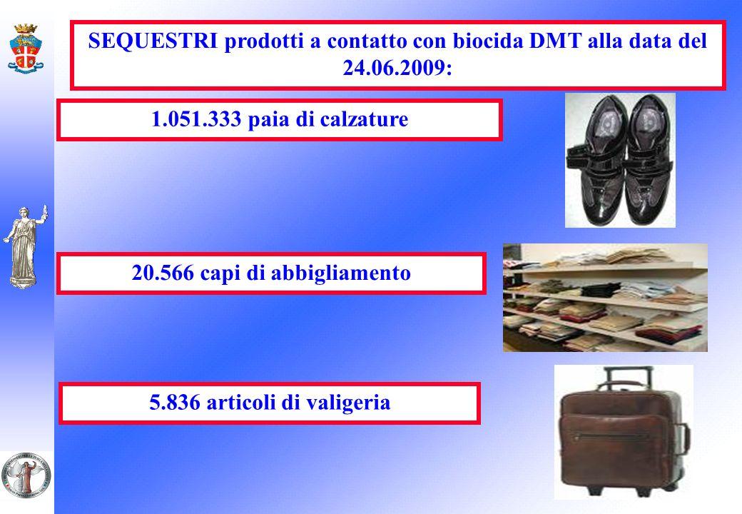 SEQUESTRI prodotti a contatto con biocida DMT alla data del 24. 06