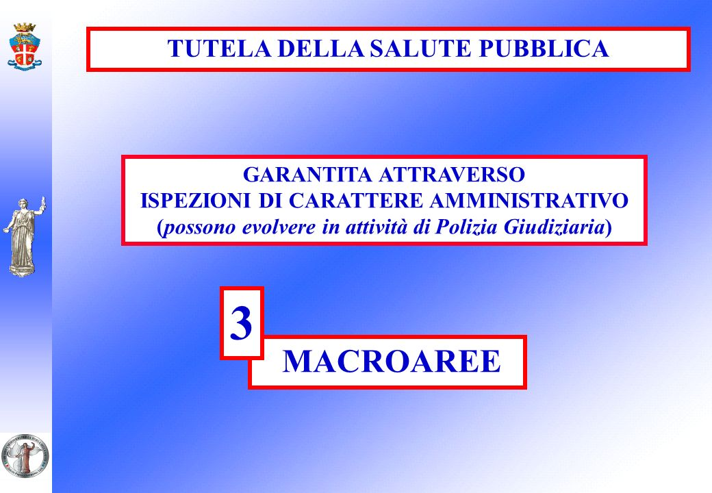 3 MACROAREE TUTELA DELLA SALUTE PUBBLICA GARANTITA ATTRAVERSO